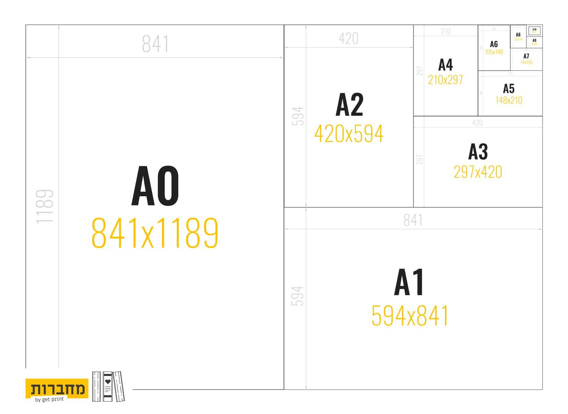 מידות-נייר-A4-A5-A6